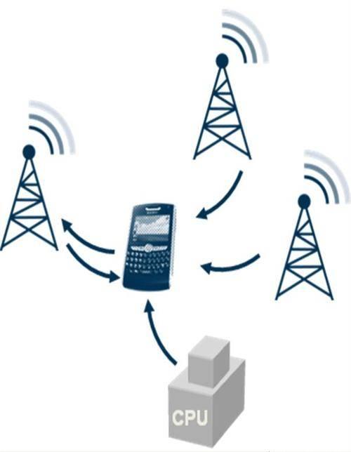 localizacion geografica de telefonos moviles gsm