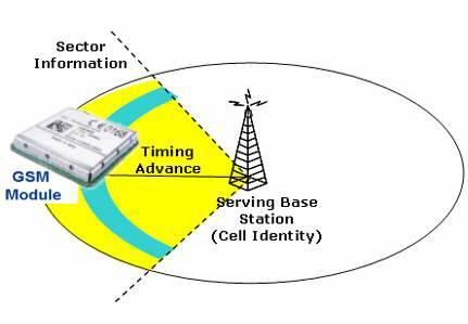 como localizar um celular gsm