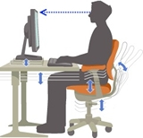 Como mantener una buena postura frente a la computadora