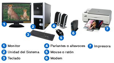 Elaboracion De Documentos Electronicos Componentes