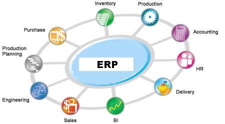 e-business dissertation sample