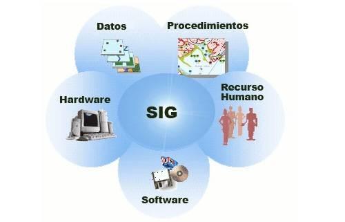 Como Un Sistema De Informacion Gerencial Mejora Los Procesos De Las