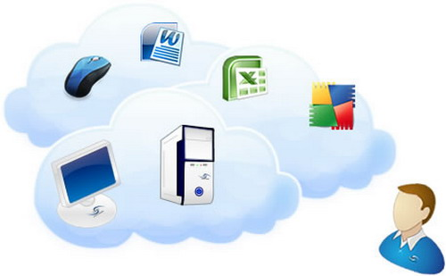 Introduccion a la Nube - Cloud Computing